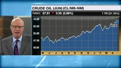 BNN's commodities update: April 23, 2018