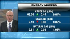 BNN's commodities update: April 24, 2018