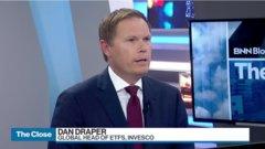Invesco set for stronger ETF presence as it integrates Guggenheim's ETF business