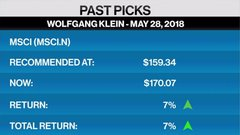 Wolfgang Klein's Past Picks