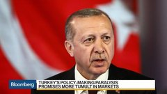 Erdogan Defiant While Turkey Slips Toward Financial Crisis