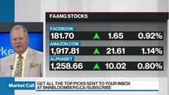 Norman Levine discusses the FAANG stocks
