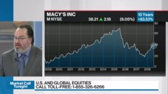 David Fingold discusses Macy's and Amazon