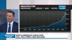 David Burrows discusses Amazon