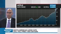 Barry Schwartz discusses Apple