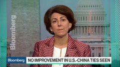 No End in Sight for China-U.S. Trade Tensions, Albright's Celico Says