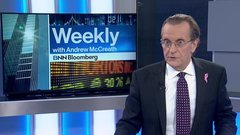 McCreath's Lookahead: Big banks kick off U.S. earnings season
