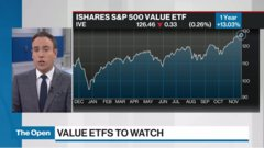 ETF Report: Funds to watch as value stocks rally