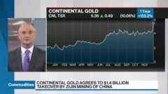 Commodities update: Husky cuts capital spending; Russia launches pipeline; Zijin Mining buys Continental