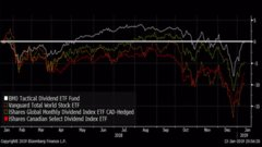 Larry Berman: Active meets passive investing in the 'sleep-at-night' ETF
