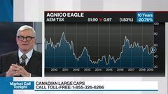Michael Sprung Of Investment Management Gives His Outlook For Shares Agnico Eagle