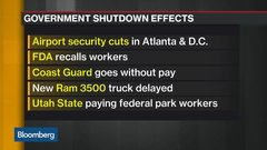 U.S. Government Shutdown Extends to Day 25