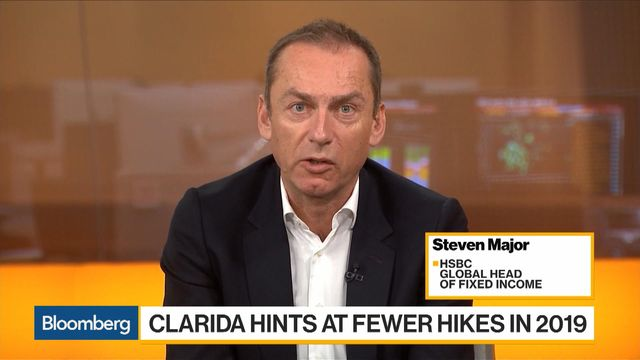 Fed Rates Are on Hold for Some Time, Says HSBC's Major - Video - BNN