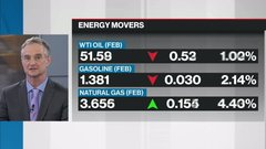 BNN Bloomberg's commodities update: Jan. 16, 2019