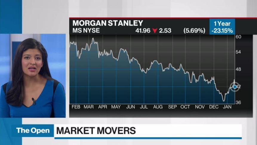 Husky, MEG Energy, Morgan Stanley: Market movers for Jan  17, 2019