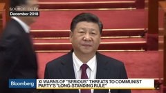 China'sXiWarns Party of `Serious Dangers'