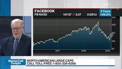 David Baskin discusses Facebook