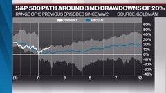 McCreath's Lookahead: Canadian earnings parade marches on