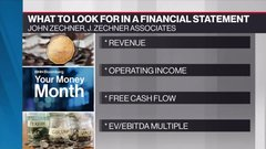 Your Money Month: Tips for reading a corporate financial statement