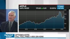 Richard Croft discusses Apple