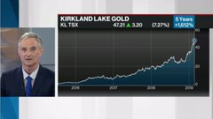 Commodities update: Kirkland Lake rises on new reserves; copper hovers below US$3