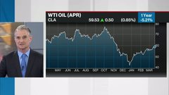 Commodities update: Stunning drop in U.S. oil inventories; budget vows aid for farmers