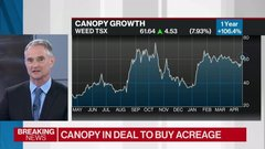 Commodities update: Canopy in deal to buy Acreage; Trans Mountain decision delayed