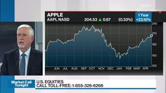 Gordon Reid discusses Apple