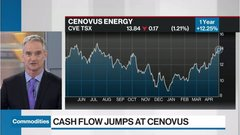 Commodities update: Cenovus cash flow jumps; Occidental bids for Anadarko