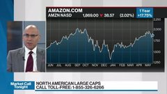 Barry Schwartz discusses Amazon