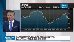 Stan Wong discusses Apple