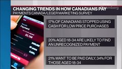 Millennials leading massive trend against cash: Payments Canada