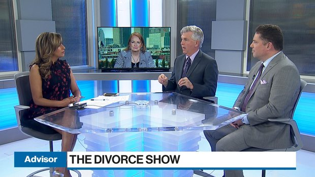 Helping clients deal with divorce