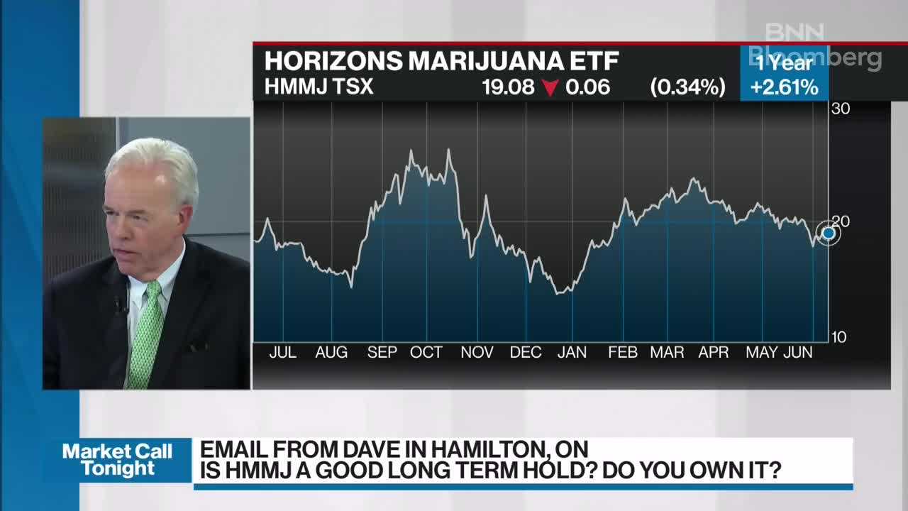 705417b6 Cannabis Canada: Hexo shares dive after missing Q3 revenue expectations -  Article - BNN