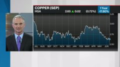 Commodities update: Copper woes persist; Hexo loses altitude