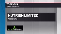 Stock analysis - including stock price, stock chart, company news