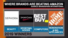 How brands like Sephora and Sport Chek are beating Amazon at its own game