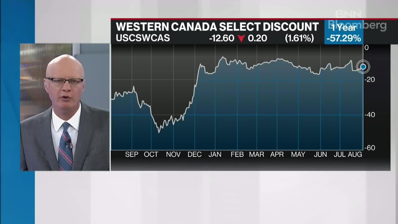 Marijuana Stocks - Stock Prices and news about Canada's marijuana