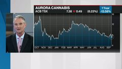 Commodities update: Energy stocks leap; Stifel cuts Aurora to 'sell'