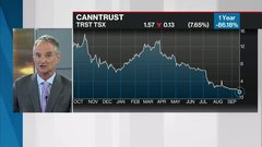 Commodities update: CannTrust's licences suspended; B.C. vows $69M in forestry aid