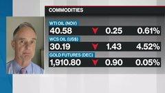 BNN Bloomberg's afternoon market update: October 20, 2020