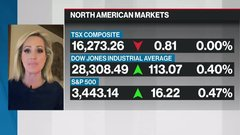 BNN Bloomberg's closing bell update: October 20, 2020