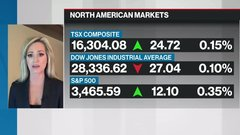 BNN Bloomberg's closing bell update: October 23, 2020