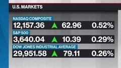 BNN Bloomberg's mid-morning market update: November 27, 2020