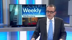Weekly Wrap: Markets acting strangely, with no negative impact on other assets
