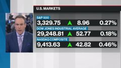 BNN Bloomberg's mid-morning market update: Jan. 22, 2020