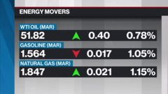 Commodities update: Oil gains; Agnico lowers output forecast; Canopy beats estimates