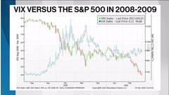 Larry Berman: What volatility in 2008 says about markets today