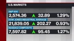 BNN Bloomberg's mid-morning market update: March 30, 2020
