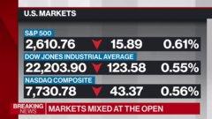 BNN Bloomberg's mid-morning market update: March 31, 2020